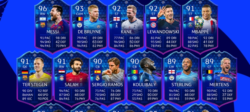 FIFA 20 –TOTGS